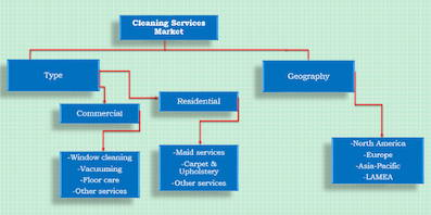 * Cleaning-Services-Market.jpg